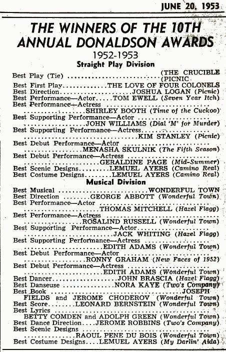 Billboard June 20, 1953