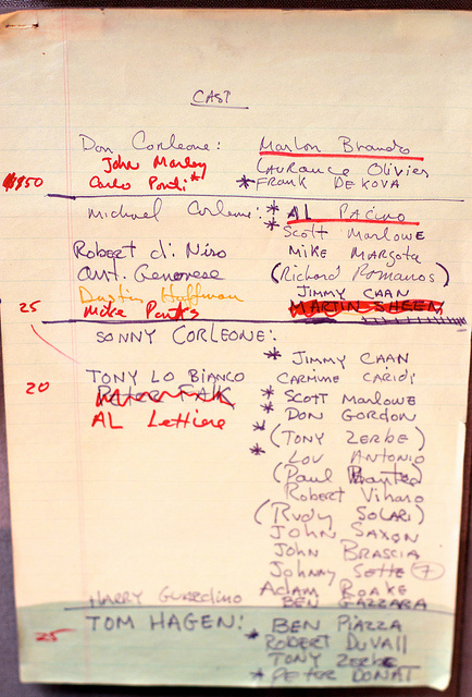 The Godfather casting list located at the Francis Ford Coppola Winery